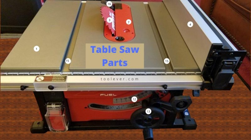 table saw parts labeled