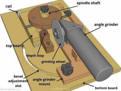 circular saw blade sharpening jig